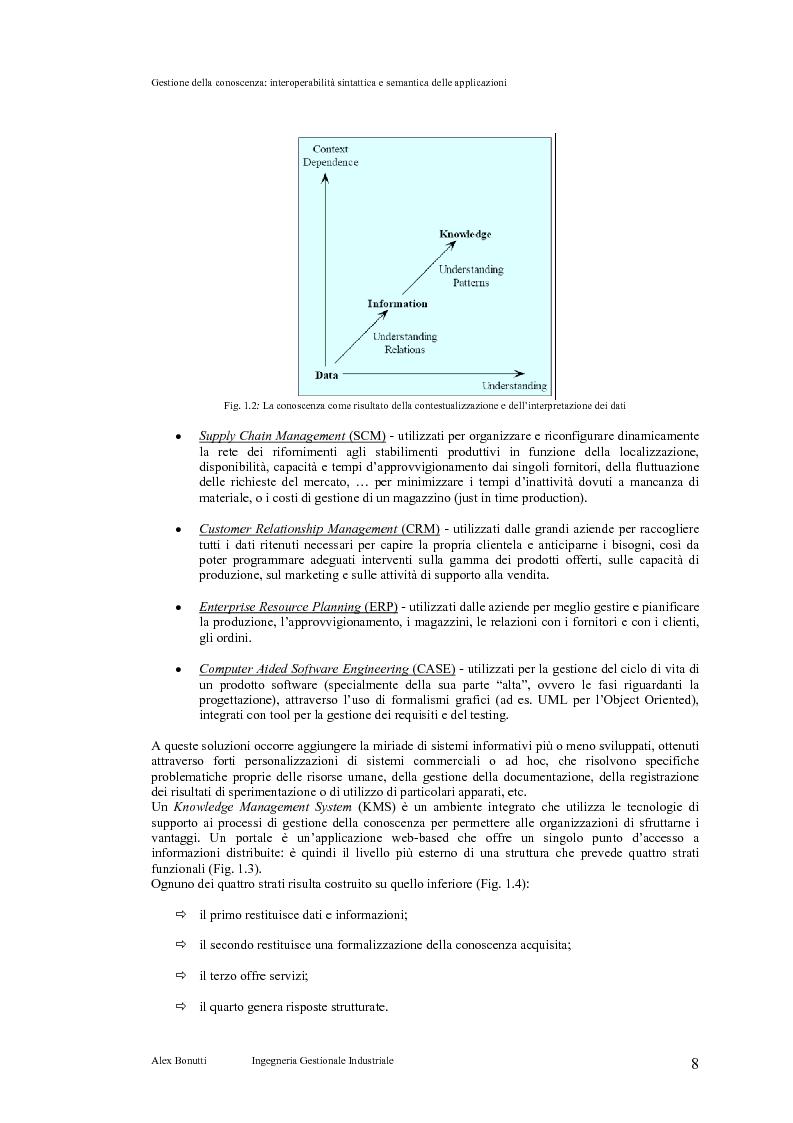 Anteprima della tesi: Gestione della conoscenza: interoperabilità sintattica e semantica delle applicazioni, Pagina 4