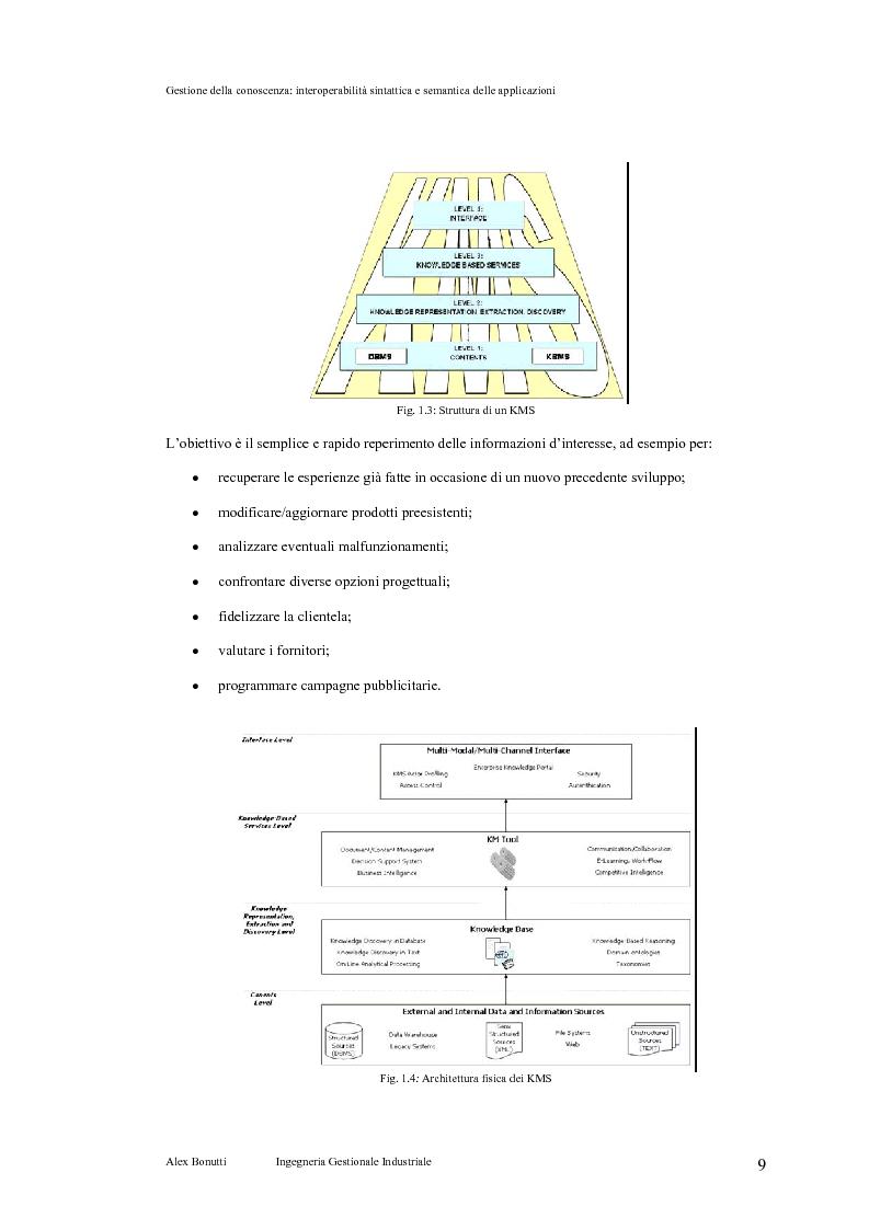 Anteprima della tesi: Gestione della conoscenza: interoperabilità sintattica e semantica delle applicazioni, Pagina 5