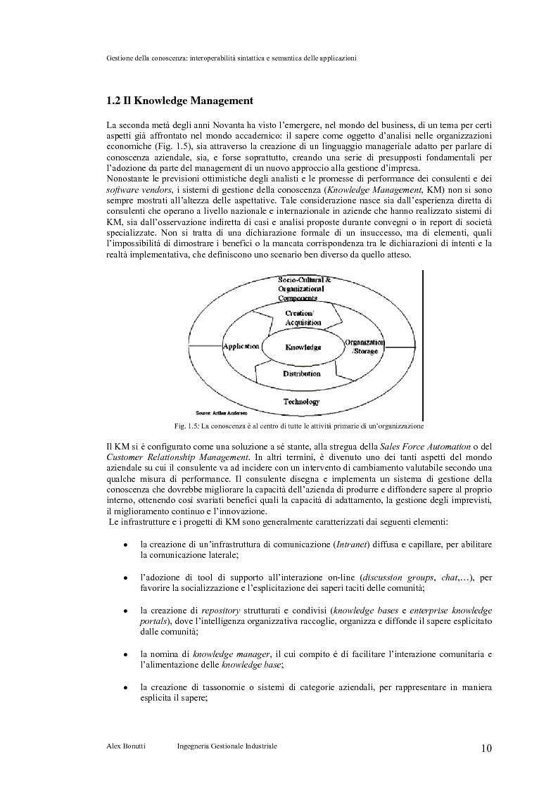 Anteprima della tesi: Gestione della conoscenza: interoperabilità sintattica e semantica delle applicazioni, Pagina 6