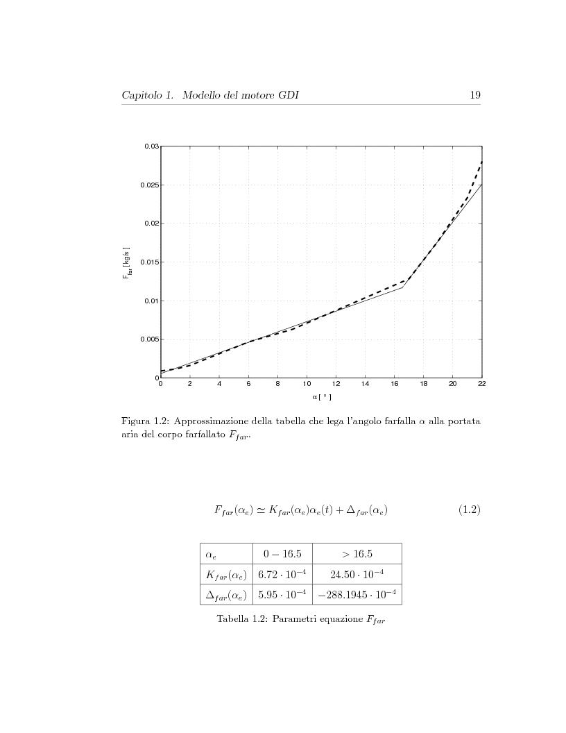 Anteprima della tesi: Minimizzazione dei consumi in motori-benzina ad iniezione diretta: un approccio basato sul controllo predittivo, Pagina 9