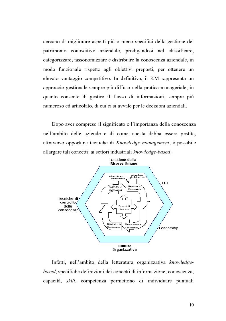 Anteprima della tesi: Problematiche di definizione ed analisi strategica nel settore delle Tecnologie dell'Informazione e della Comunicazione, Pagina 4