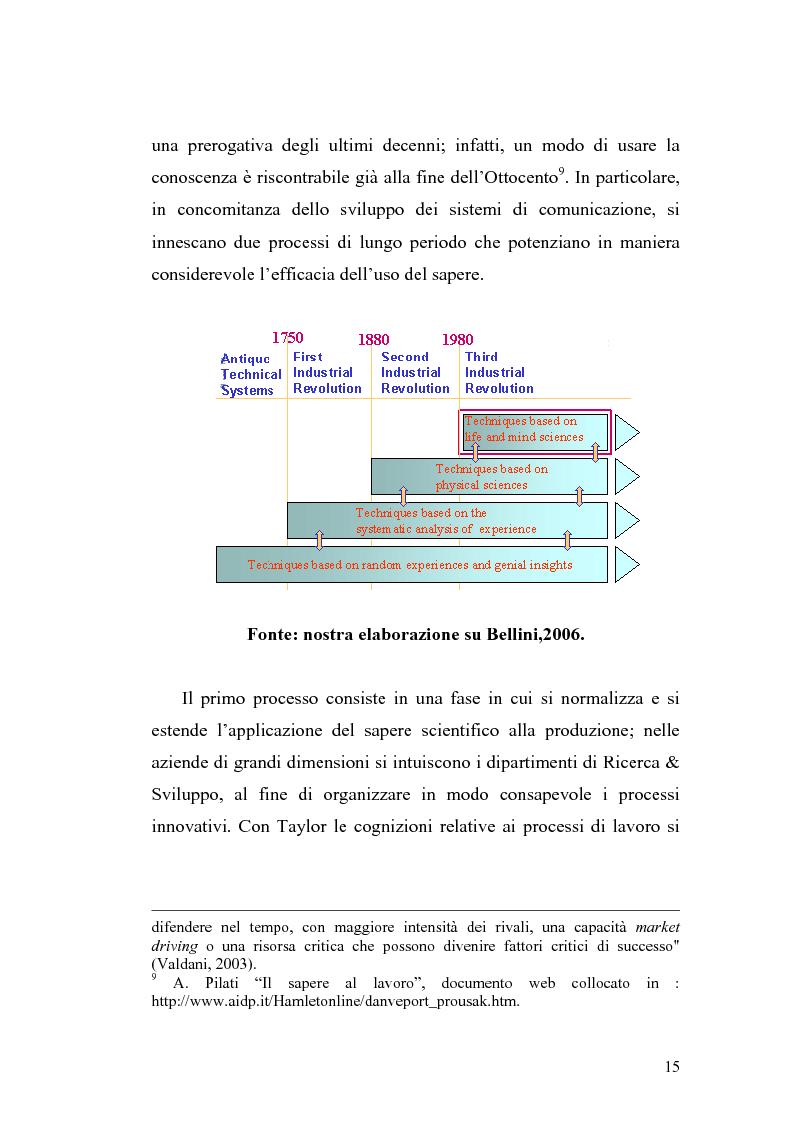 Anteprima della tesi: Problematiche di definizione ed analisi strategica nel settore delle Tecnologie dell'Informazione e della Comunicazione, Pagina 9