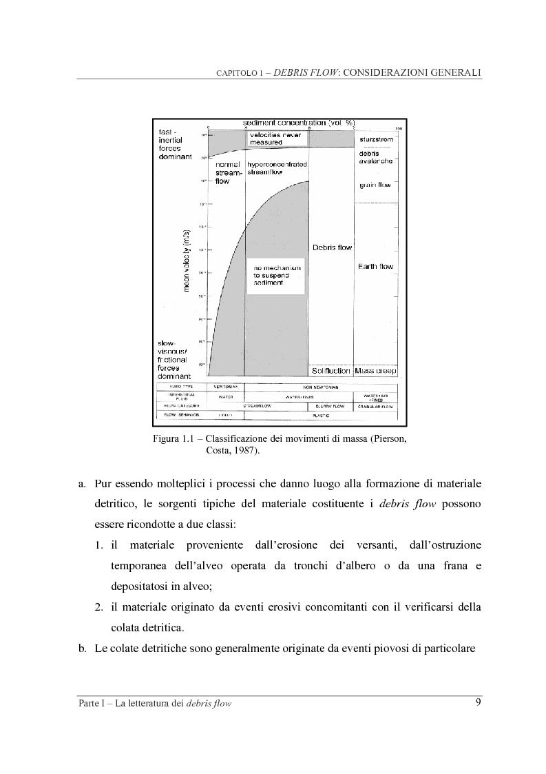 Anteprima della tesi: Indagine sperimentale sul ruolo della scabrezza nel moto di correnti granulari, Pagina 9