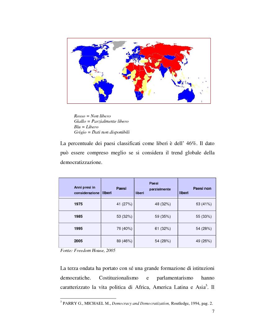 Anteprima della tesi: Istituzioni democratiche vs Democrazia. Il caso dei paesi musulmani, Pagina 3
