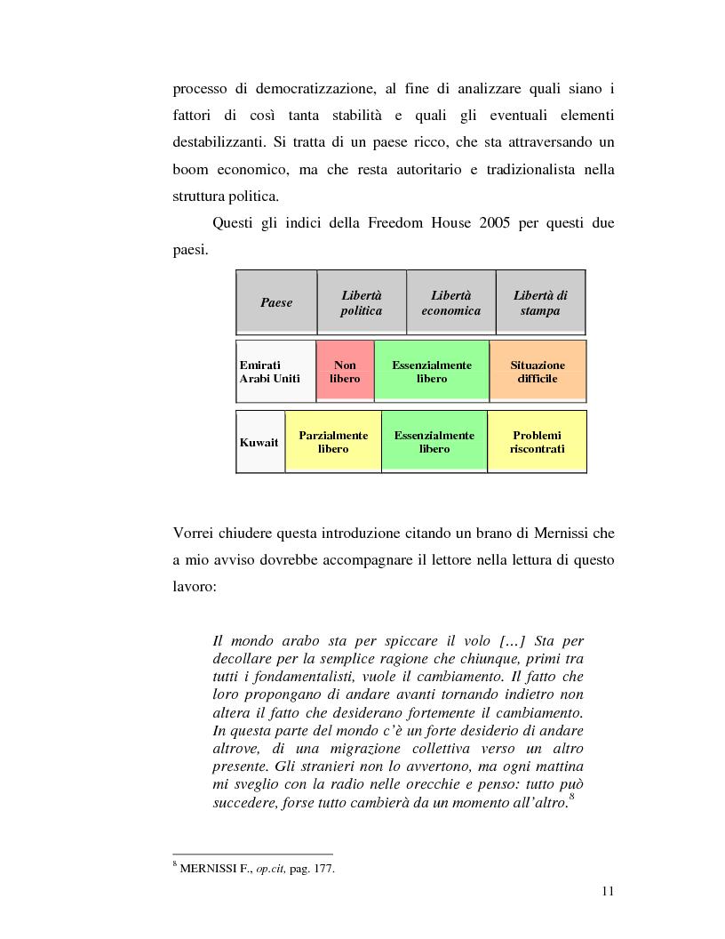 Anteprima della tesi: Istituzioni democratiche vs Democrazia. Il caso dei paesi musulmani, Pagina 7