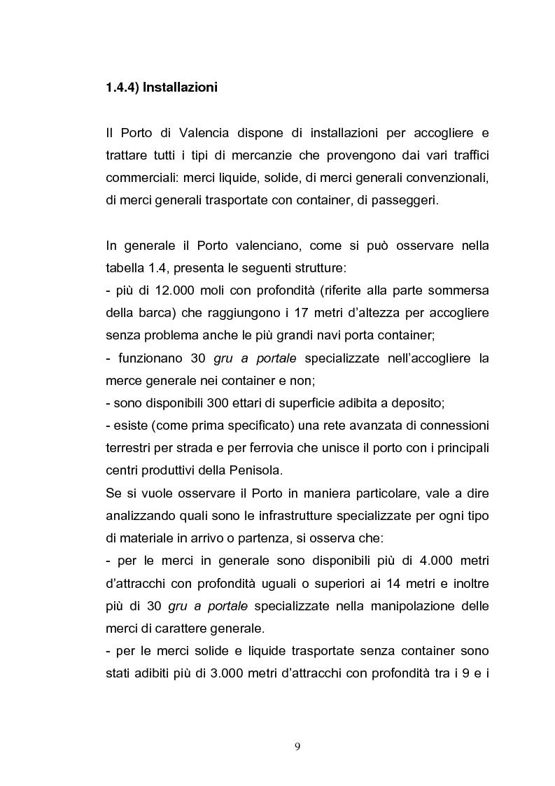 Anteprima della tesi: Il porto di Valencia e gli effetti della America's Cup, Pagina 11