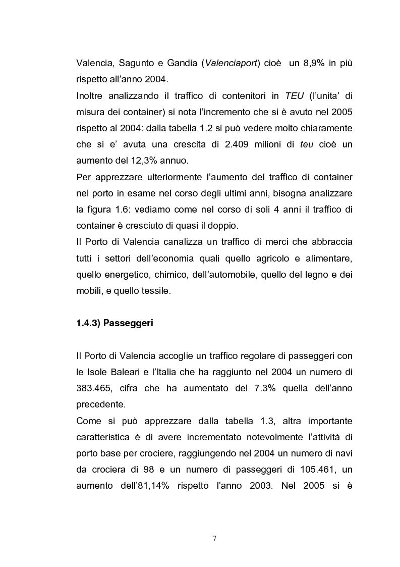 Anteprima della tesi: Il porto di Valencia e gli effetti della America's Cup, Pagina 9