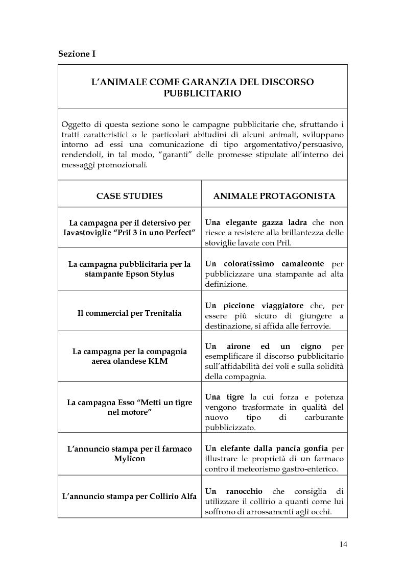 Anteprima della tesi: Animal spot: ruoli e significati degli animali nelle campagne pubblicitarie, Pagina 11