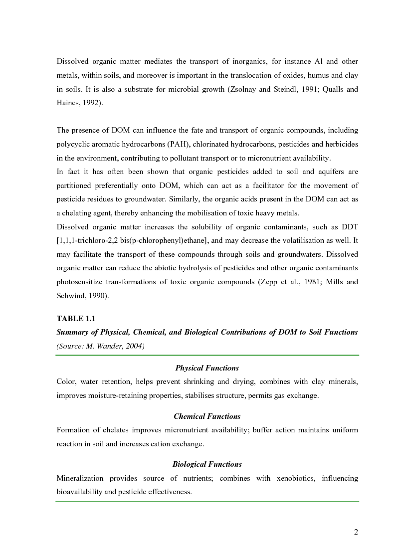 Anteprima della tesi: Mineralization of dissolved organic carbon (DOC) and nitrogen (DON) in the soil solution of different forested stands in Flanders, Pagina 6