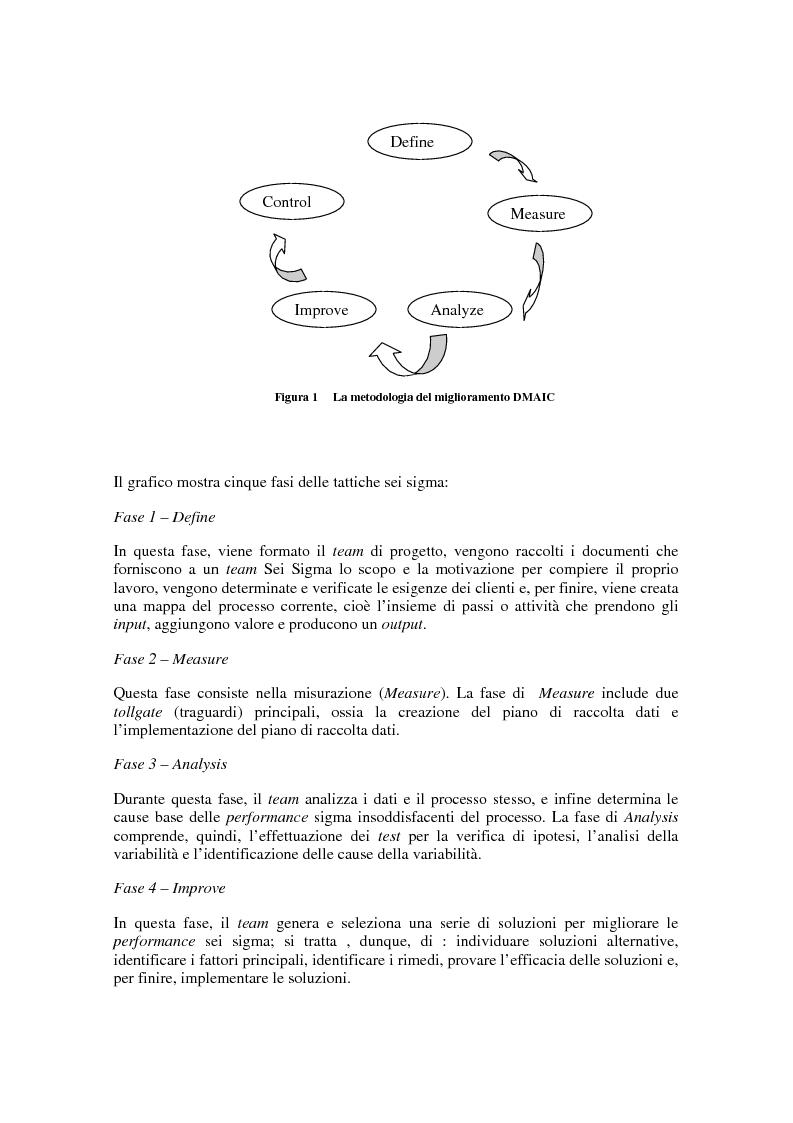 Anteprima della tesi: Un'applicazione delle tecniche del sei sigma in ambito bancario: l'impatto della localizzazione e della dimensione sulla performance delle filiali di Banca Intesa, Pagina 3