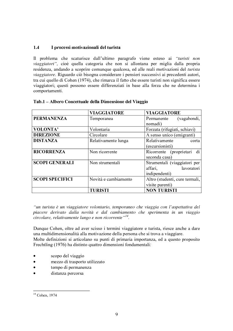 Anteprima della tesi: Turismo & consumo, Pagina 6
