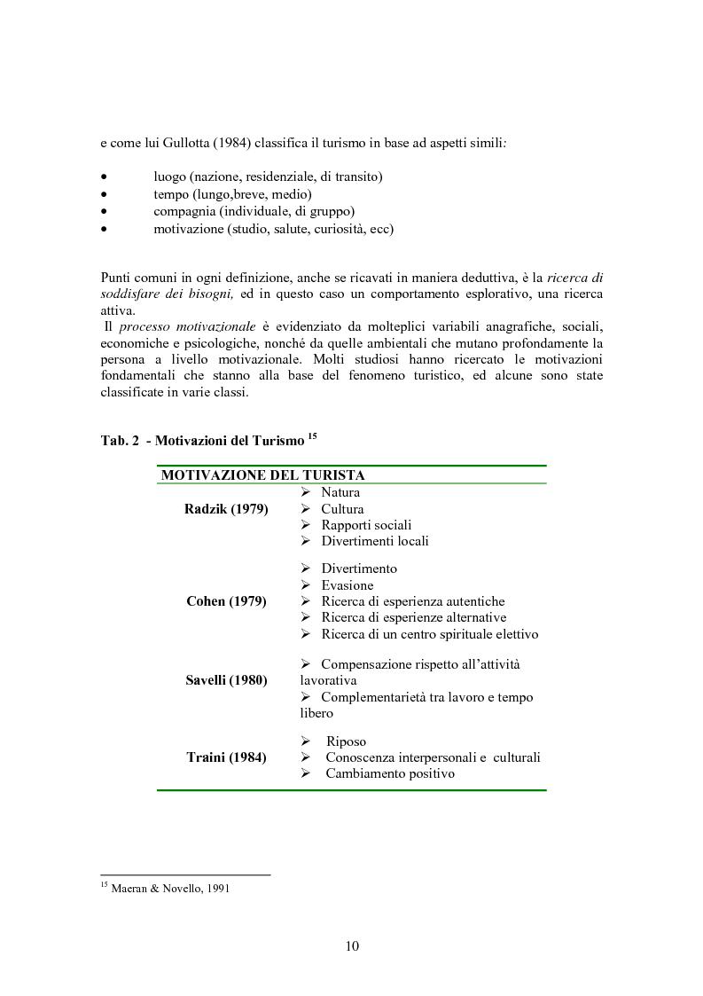 Anteprima della tesi: Turismo & consumo, Pagina 7
