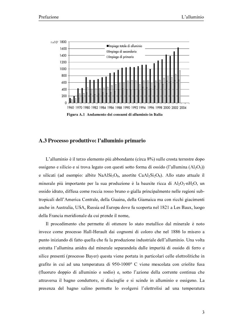 Anteprima della tesi: Valutazione della corretta tipologia di forno fusorio per alluminio secondario, Pagina 3