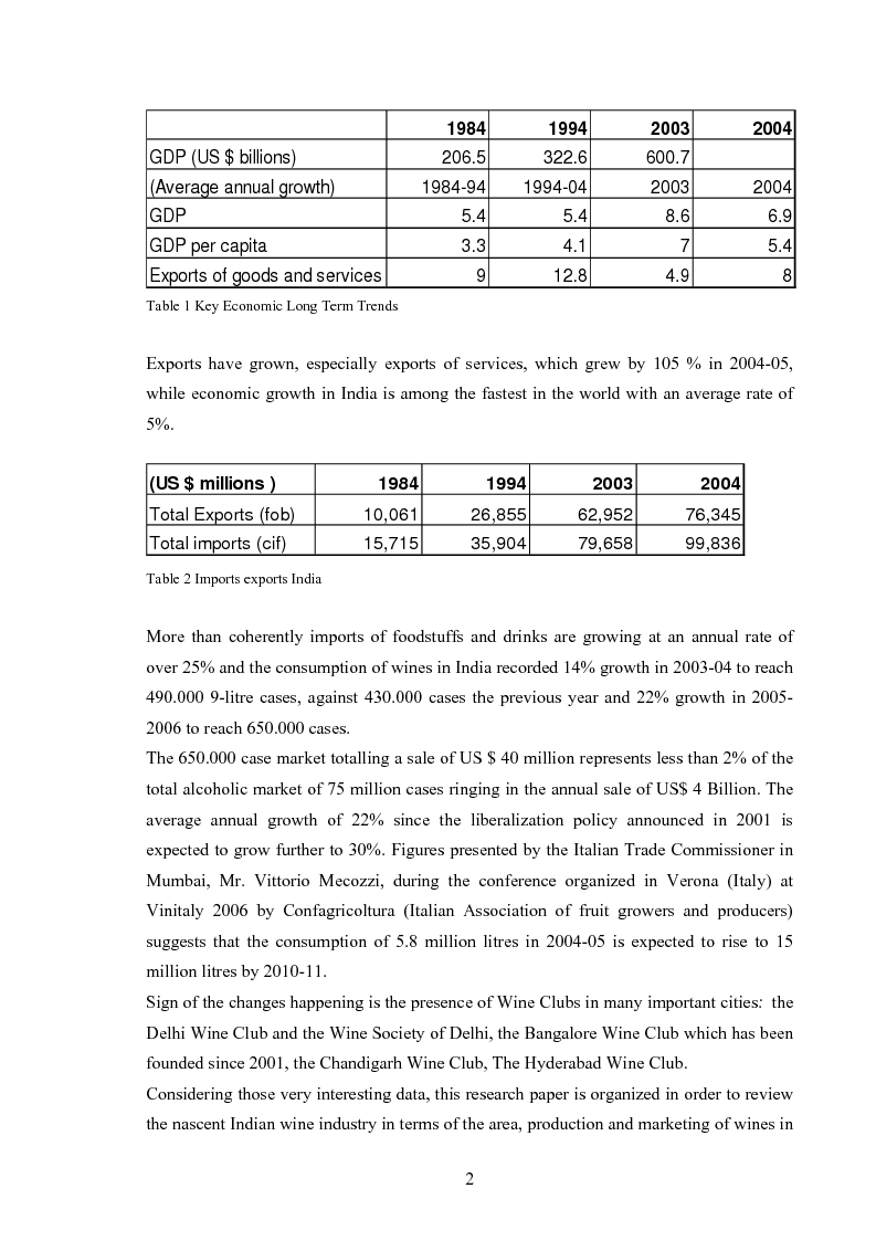 Anteprima della tesi: New Market Development for a Unique Italian Wine Brand into the Evolving Indian Market, Pagina 2