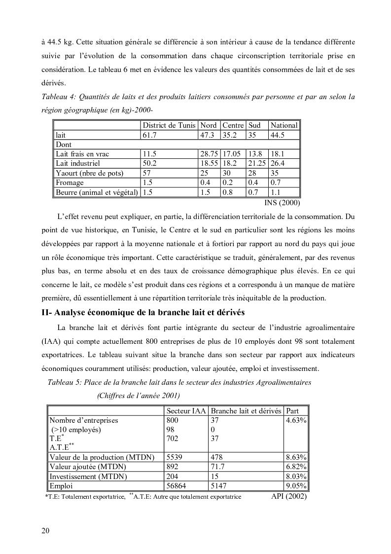 Anteprima della tesi: Evaluation de la durabilité des exploitations laitières dans le gouvernorat de Nabeul, Pagina 9