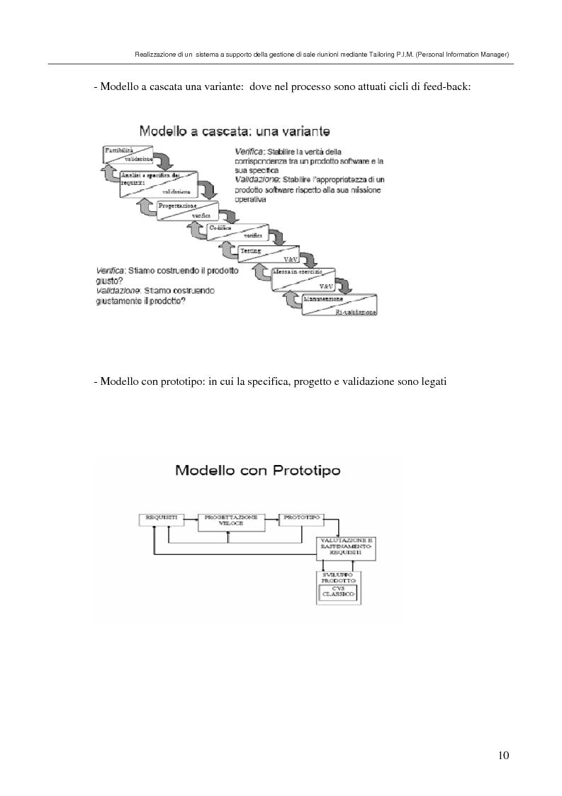 Anteprima della tesi: Realizzazione di un sistema a supporto della gestione di sale riunioni mediante Tailoring di tool P.I.M. (Personal Information Manager), Pagina 6