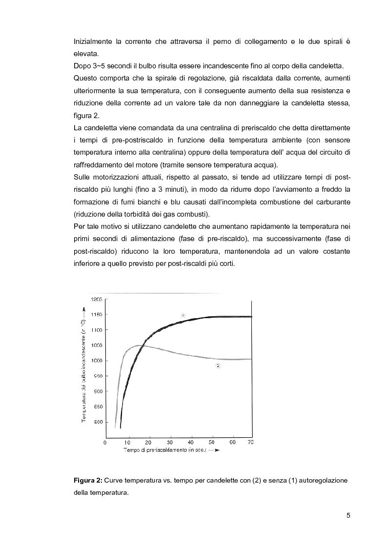 Anteprima della tesi: Applicazione di tecniche spettroscopiche e termogravimetriche per il controllo di qualità nel settore auto., Pagina 3