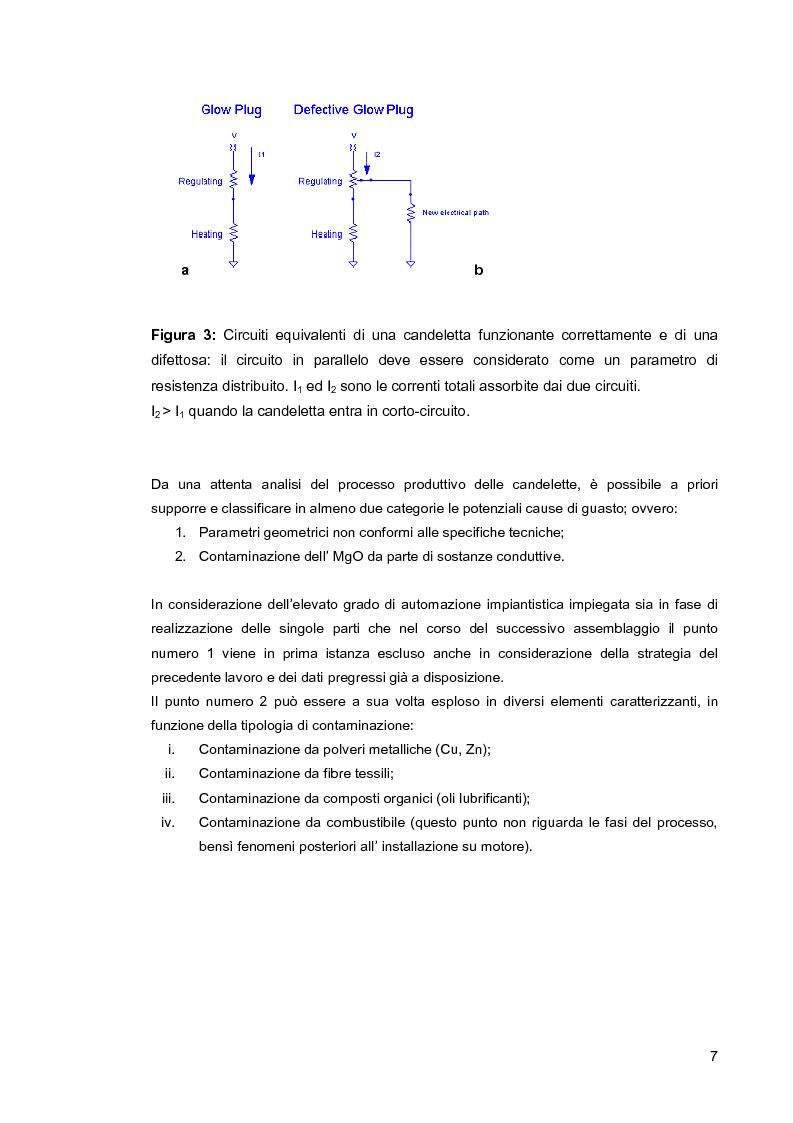 Anteprima della tesi: Applicazione di tecniche spettroscopiche e termogravimetriche per il controllo di qualità nel settore auto., Pagina 5