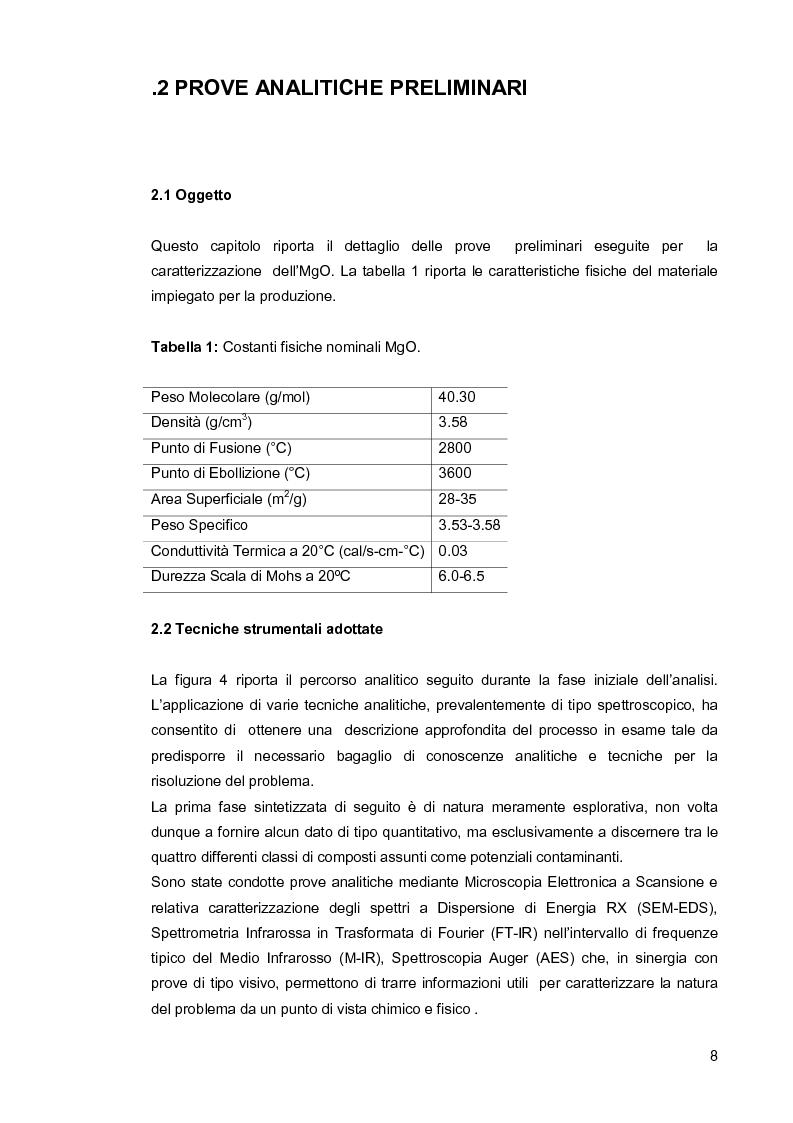 Anteprima della tesi: Applicazione di tecniche spettroscopiche e termogravimetriche per il controllo di qualità nel settore auto., Pagina 6