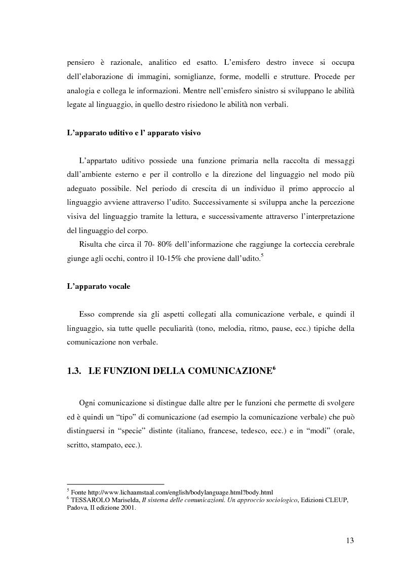 Anteprima della tesi: Il ruolo della comunicazione non verbale nel processo di selezione del personale. Il caso delle agenzie di lavoro interinale., Pagina 7