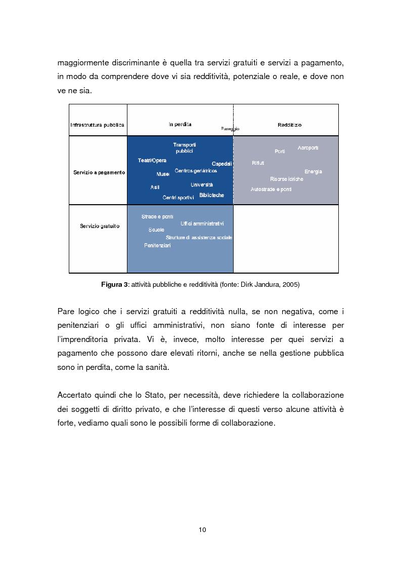 Anteprima della tesi: Forme di collaborazione pubblico-privato: un'analisi empirica sull'utilizzo del Project Finance nel settore sanitario italiano, Pagina 7