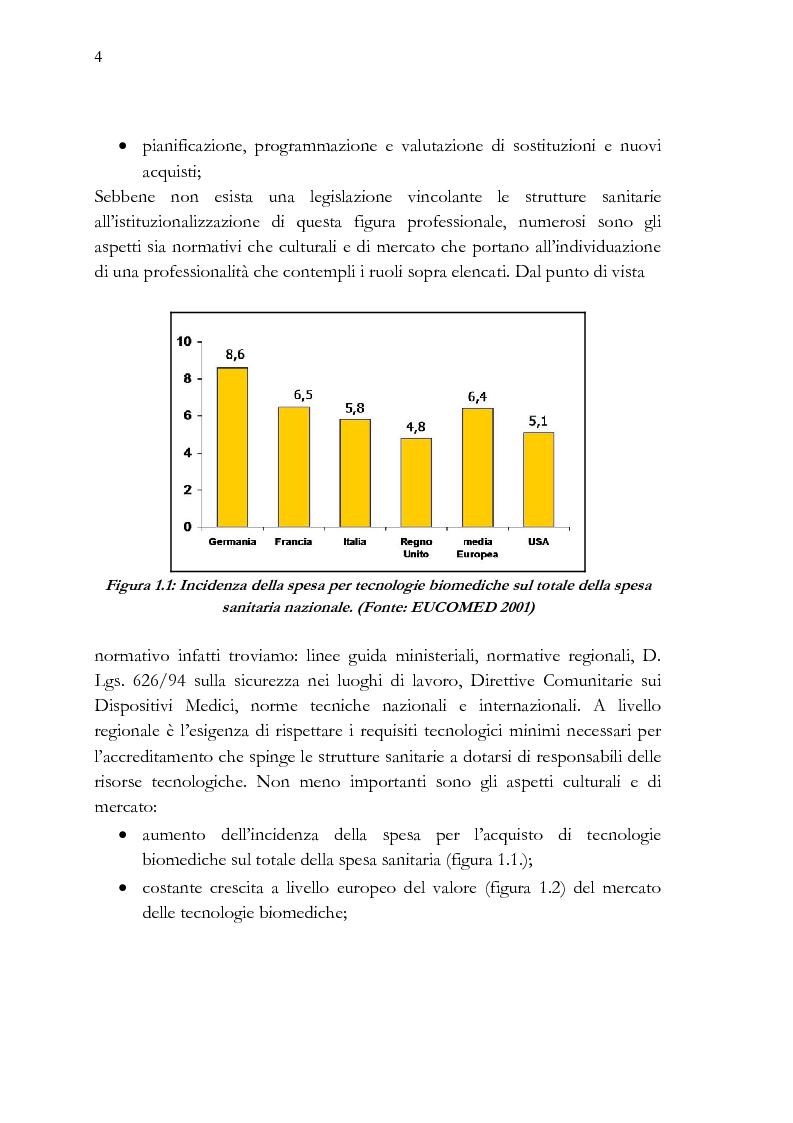 Anteprima della tesi: Analisi e stesura delle specifiche tecniche ai fini del miglior acquisto di sistemi medicali coerentemente con la 2004/18/CE, Pagina 4