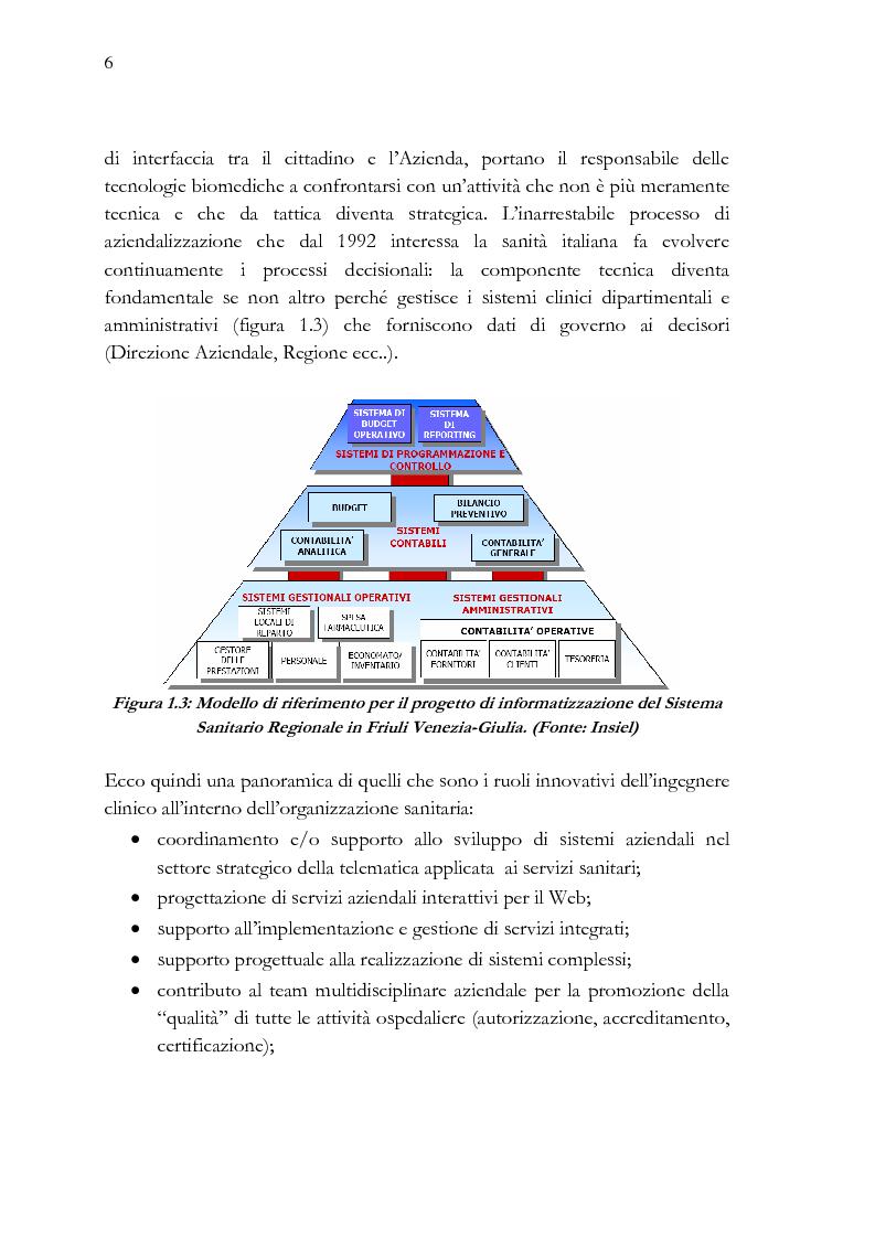 Anteprima della tesi: Analisi e stesura delle specifiche tecniche ai fini del miglior acquisto di sistemi medicali coerentemente con la 2004/18/CE, Pagina 6