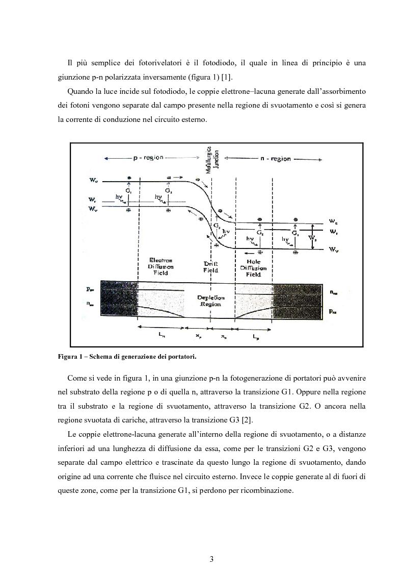 Anteprima della tesi: Fotorivelatori a barriera Schottky, Pagina 3