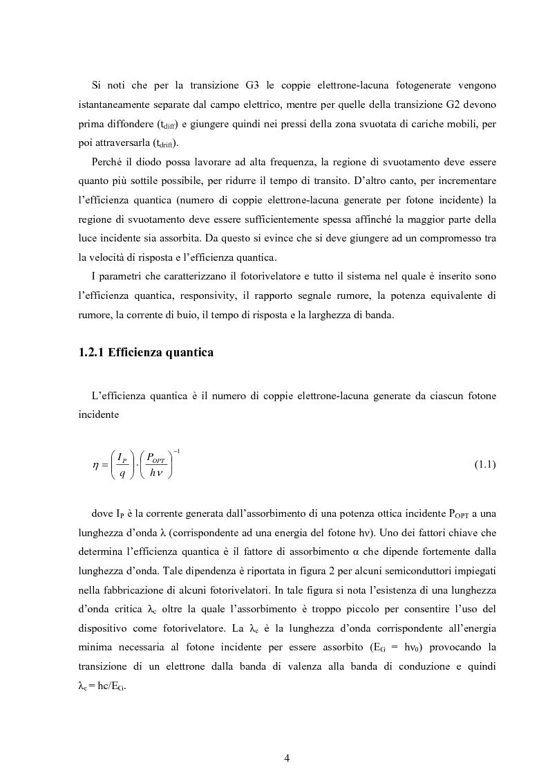 Anteprima della tesi: Fotorivelatori a barriera Schottky, Pagina 4