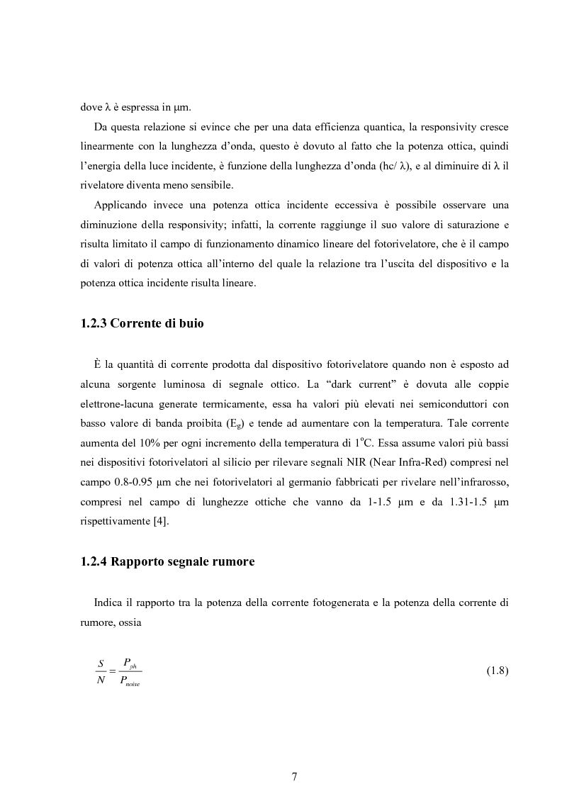 Anteprima della tesi: Fotorivelatori a barriera Schottky, Pagina 7