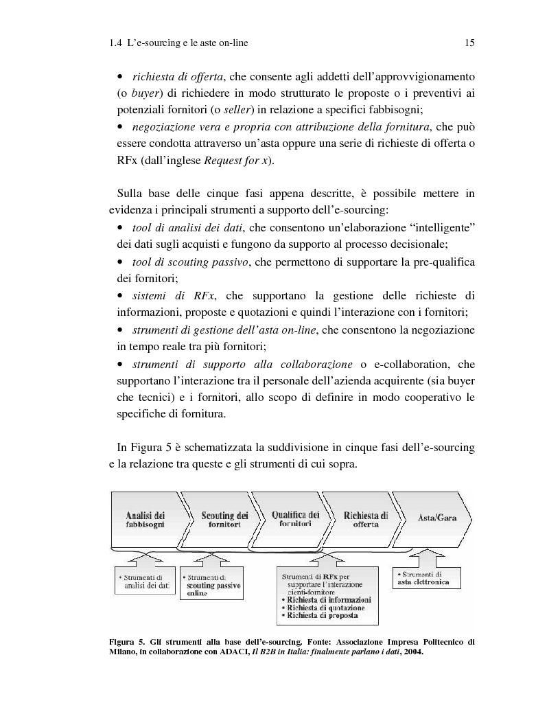 Anteprima della tesi: Metodi innovativi per l'acquisizione di tecnologie nelle aziende sanitarie pubbliche, Pagina 15