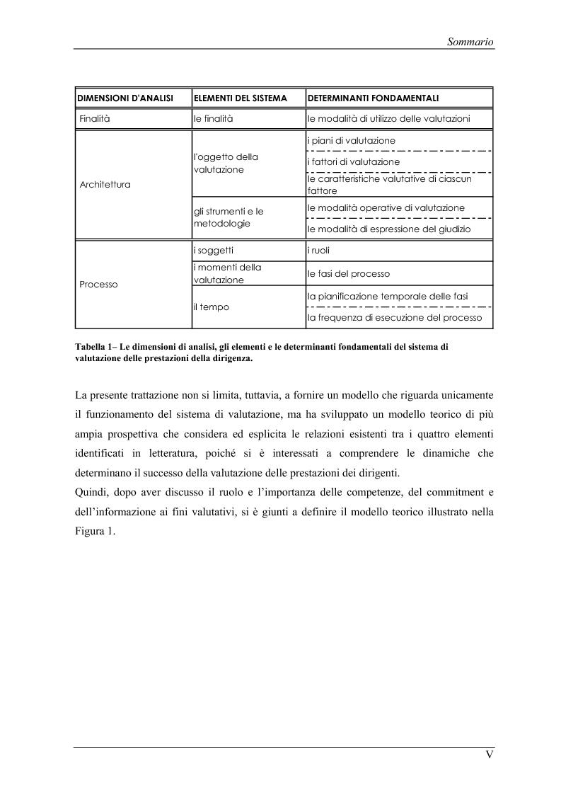 Anteprima della tesi: La valutazione delle prestazioni dei dirigenti nei Ministeri italiani, Pagina 5