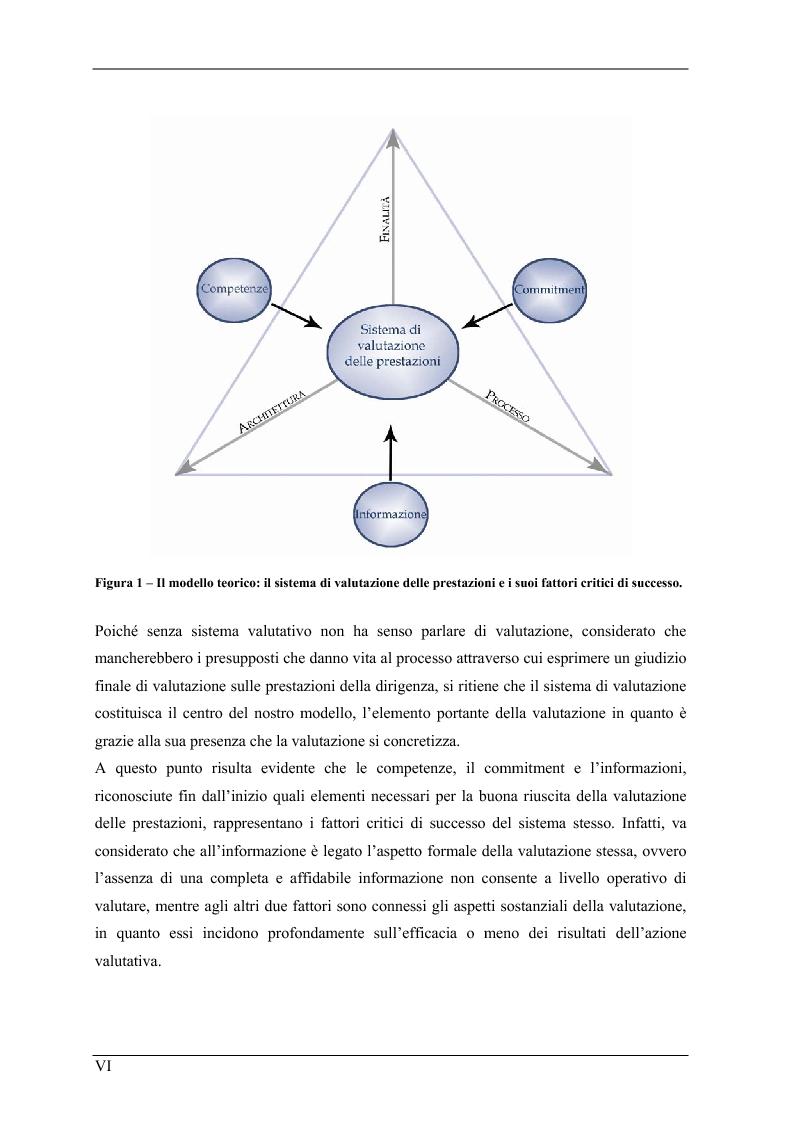 Anteprima della tesi: La valutazione delle prestazioni dei dirigenti nei Ministeri italiani, Pagina 6