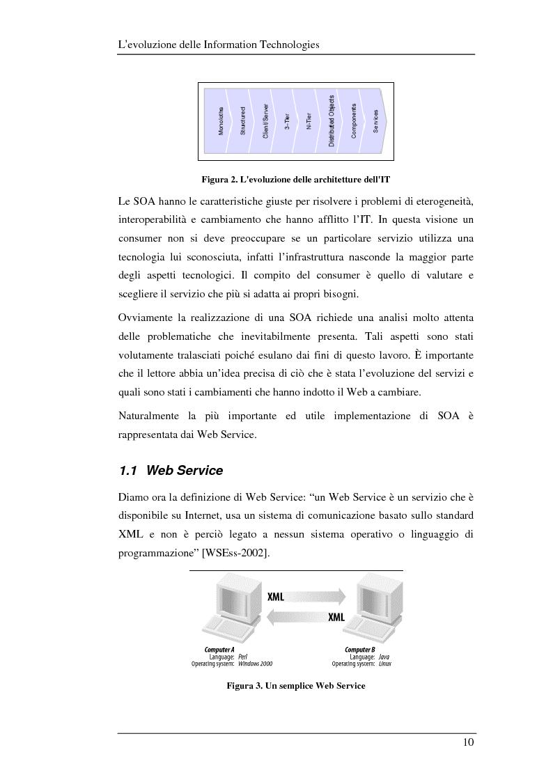 Anteprima della tesi: WSGRelC un container wsrf in ambiente di griglia, Pagina 4