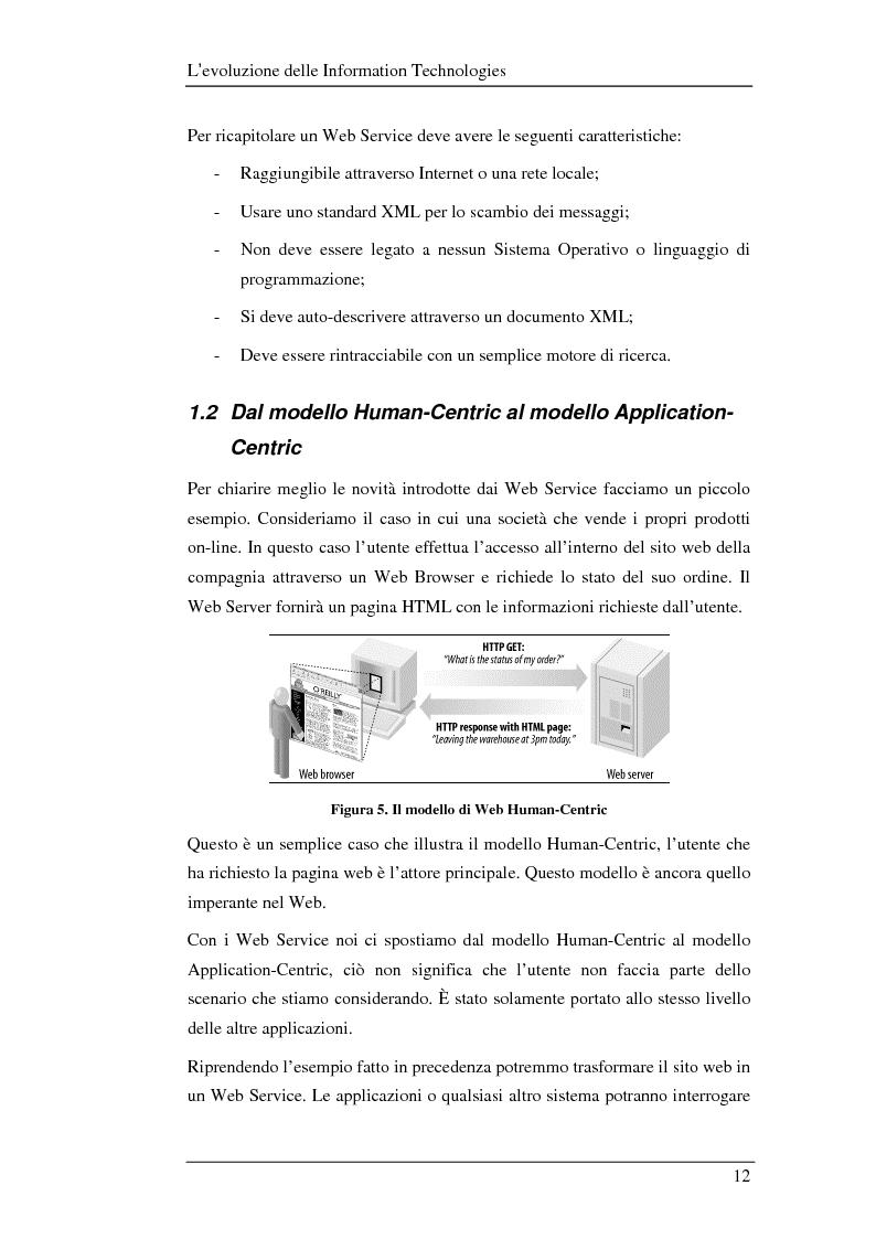 Anteprima della tesi: WSGRelC un container wsrf in ambiente di griglia, Pagina 6