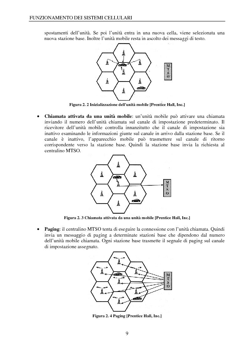 Anteprima della tesi: HSDPA per le reti telefoniche di nuova generazione, Pagina 3