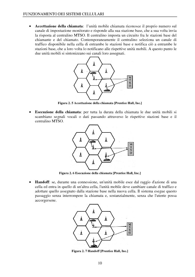 Anteprima della tesi: HSDPA per le reti telefoniche di nuova generazione, Pagina 4