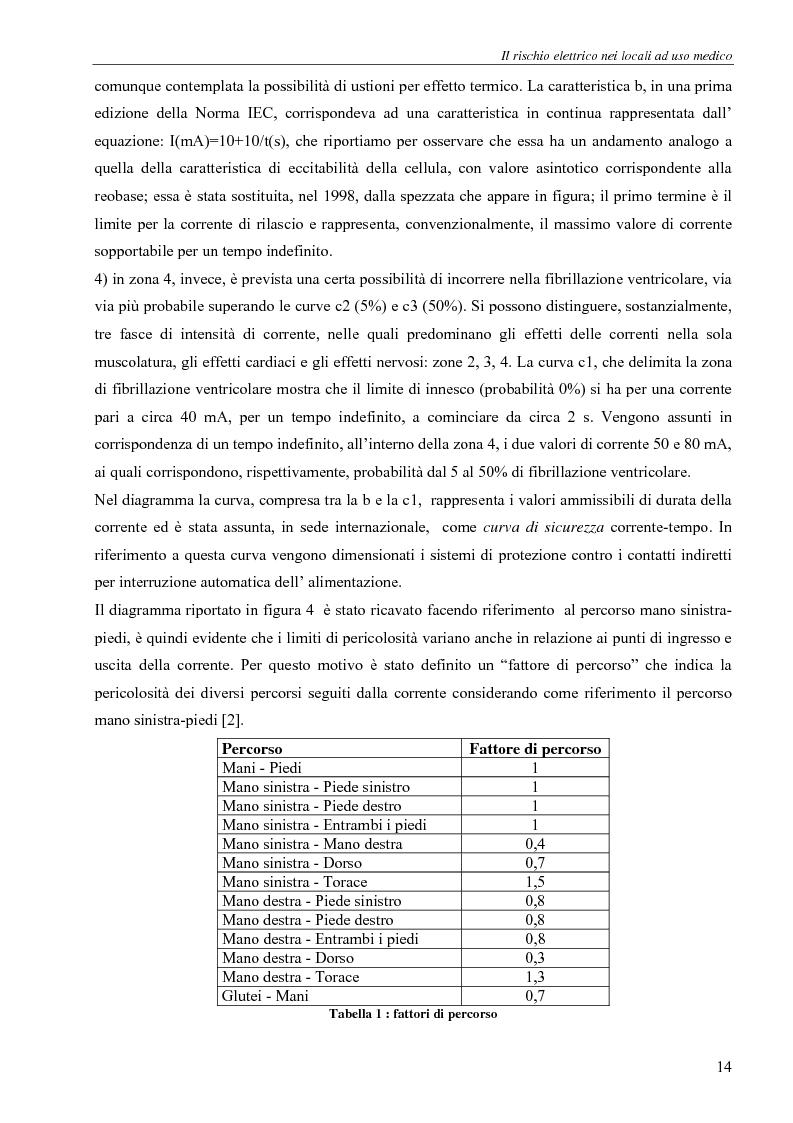 Anteprima della tesi: Il rischio elettrico in endoscopia, Pagina 12