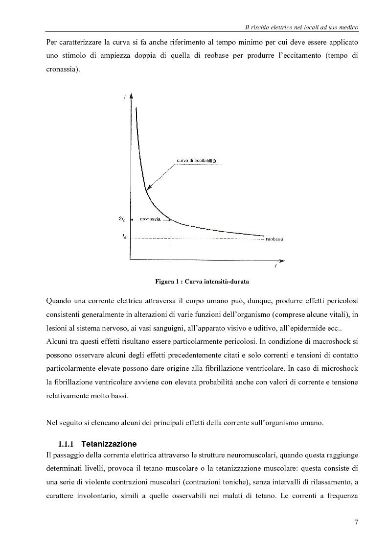 Anteprima della tesi: Il rischio elettrico in endoscopia, Pagina 5