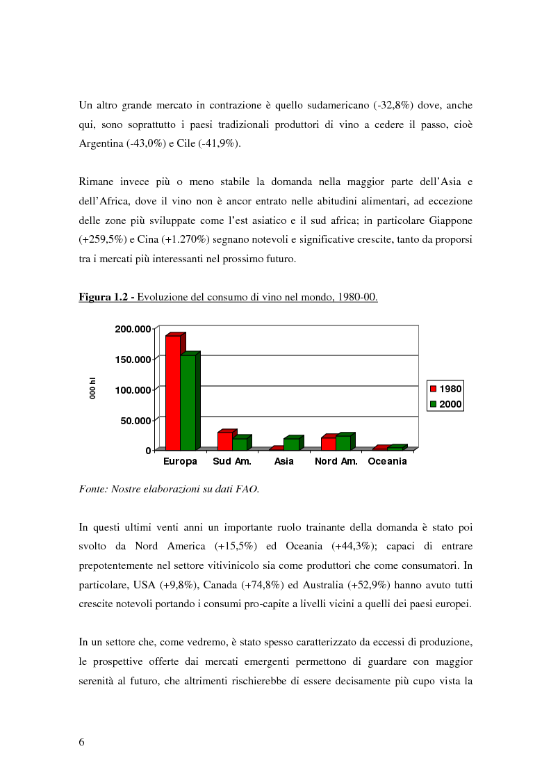 Anteprima della tesi: Strategie di commercializzazione nel mercato vitivinicolo, Pagina 6