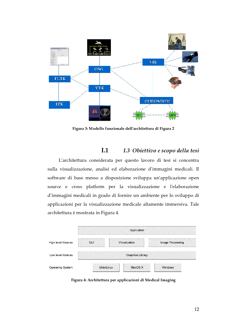 Anteprima della tesi: Realizzazione di un componente software per la segmentazione di immagini in un ambiente per il Medical Imaging, Pagina 6