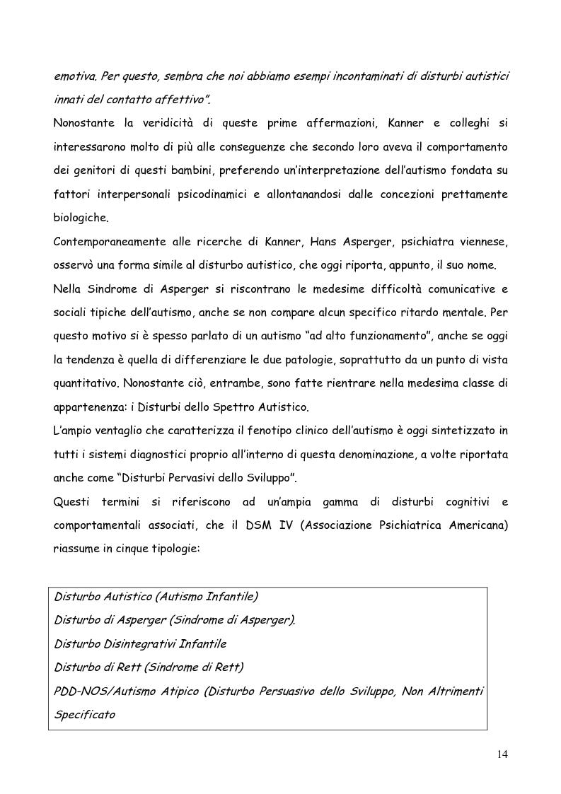 Anteprima della tesi: Bambini autistici inseriti nella scuola primaria: problemi e prospettive, Pagina 10
