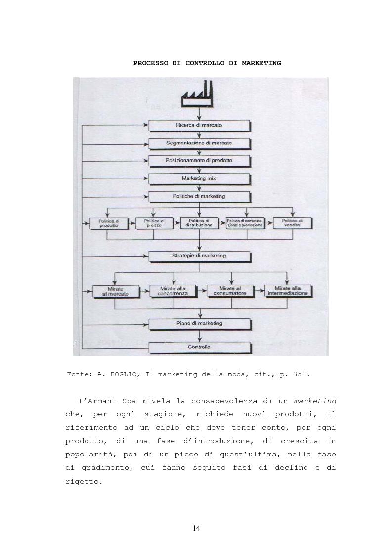 Anteprima della tesi: Il caso Armani. Stilista e imprenditore., Pagina 11