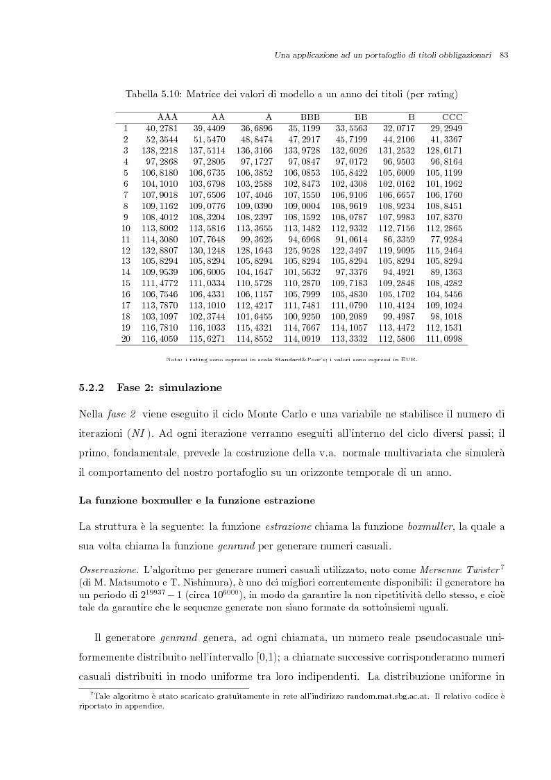 Anteprima della tesi: Misurazione e Controllo del Rischio di Credito, Pagina 11
