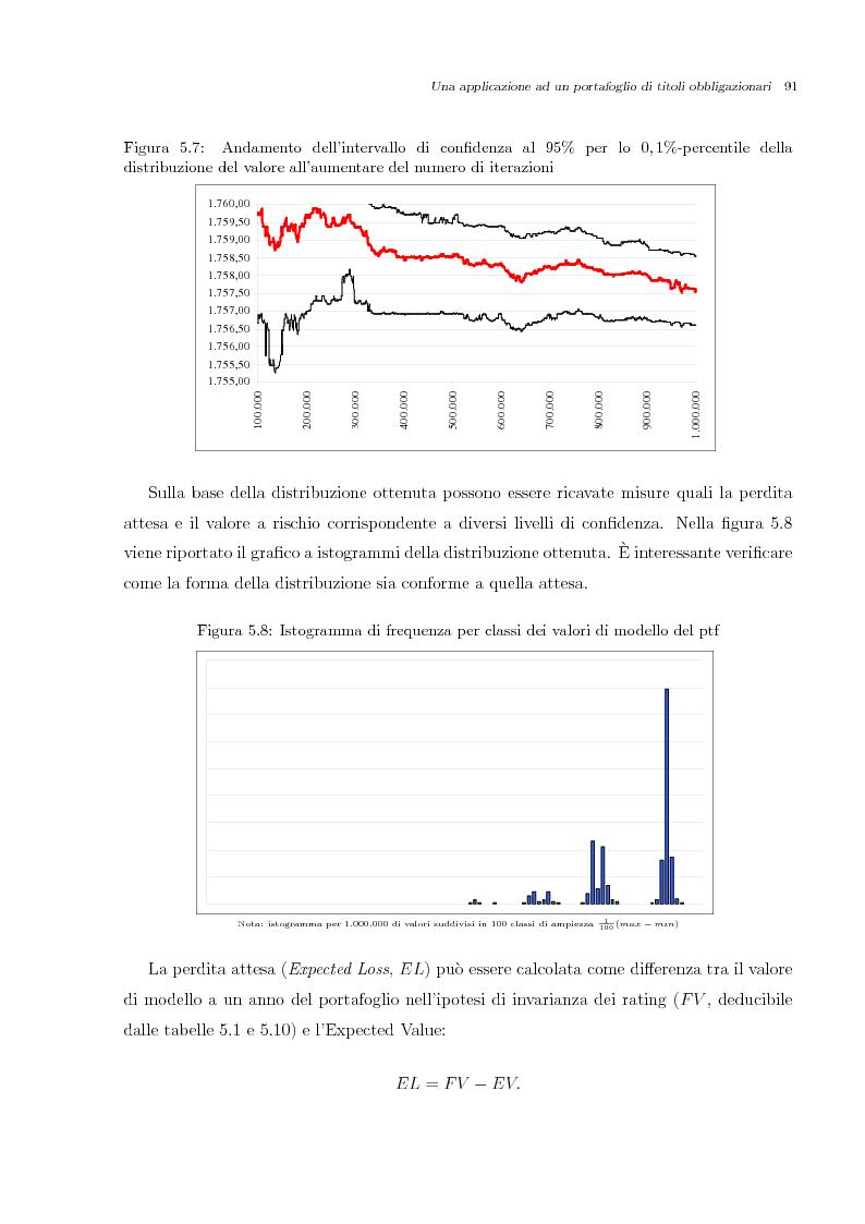Anteprima della tesi: Misurazione e Controllo del Rischio di Credito, Pagina 12