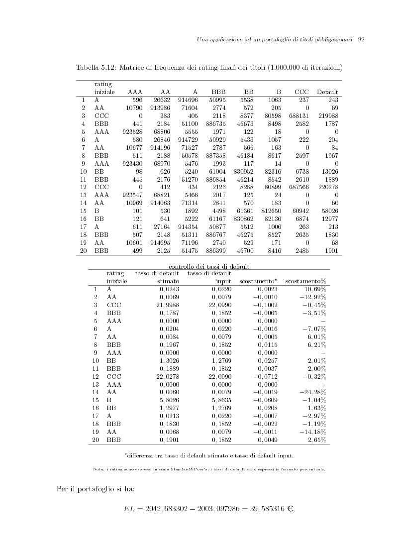 Anteprima della tesi: Misurazione e Controllo del Rischio di Credito, Pagina 13