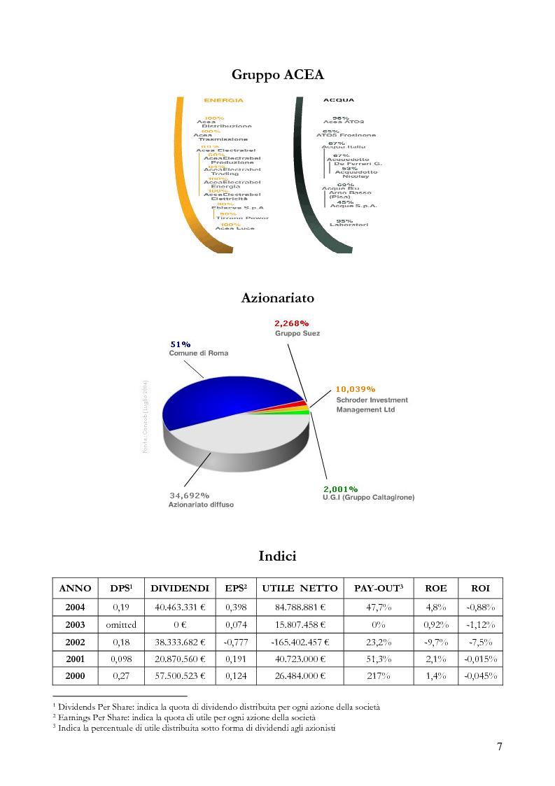 Anteprima della tesi: Modellizzazione dell'andamento del prezzo di alcune utilities italiane in relazione allo stacco del dividendo, Pagina 5