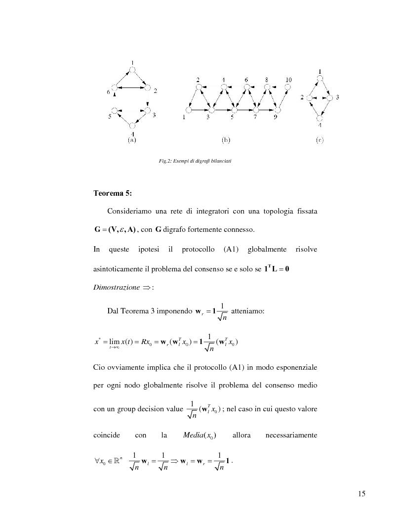 Anteprima della tesi: Strategie di consenso per il filtraggio, la fusione e la stima dei parametri in Reti di Agenti, Pagina 13