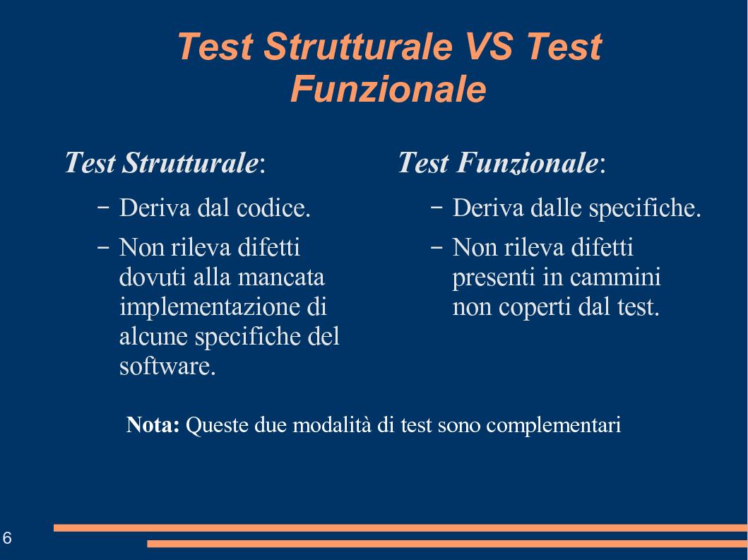 Anteprima della tesi: Tecniche e Strumenti per la Validazione di Codice Java: un Esempio Applicativo, Pagina 6