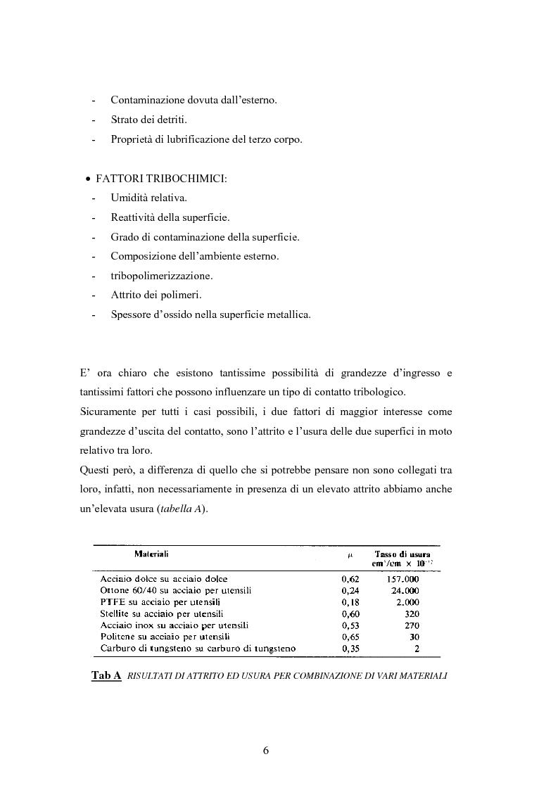Anteprima della tesi: Problematiche nella caratterizzazione tribologica delle superfici funzionanti di contatto in una sospensione motociclistica, Pagina 5